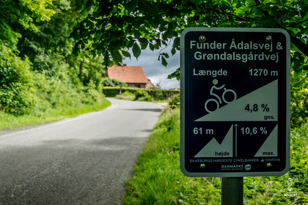 silkeborgs hardeste cykelbakker